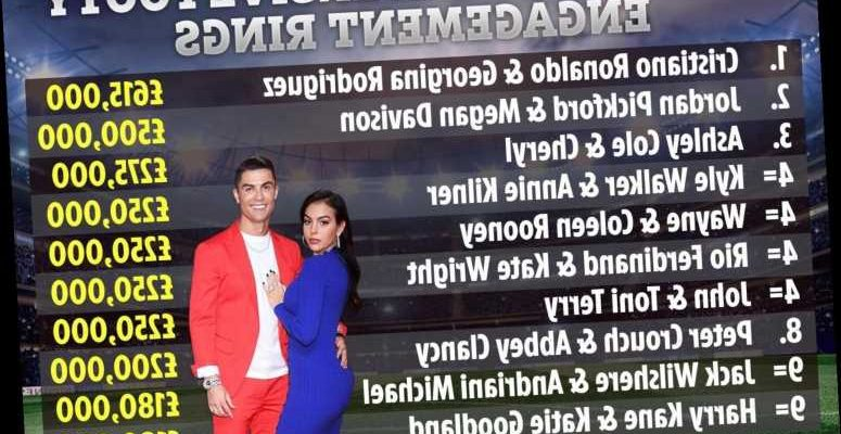 Cristiano Ronaldo S 615k Engagement Ring For Georgina Rodriguez Is Most Expensive Sparkler Ever For A Wag Fashionbehindthescene